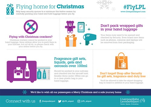 Flying home for Christmas? Pack carefully before you fly.
