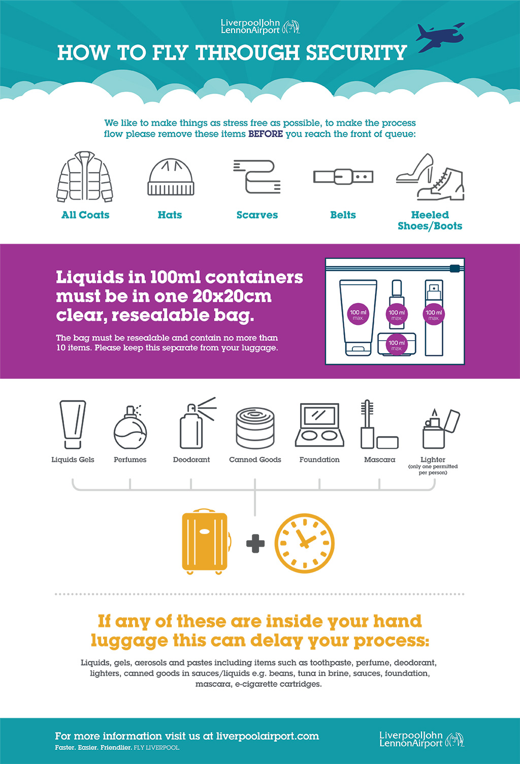 Airport Security Regulations Baby Food